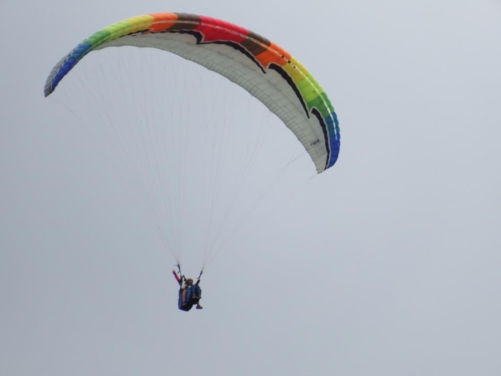 How does paragliding work? Why does it flying?